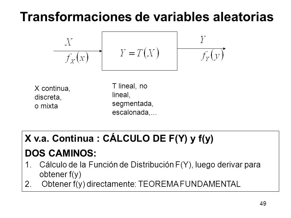 49 Transformaciones de variables aleatorias X v.a.