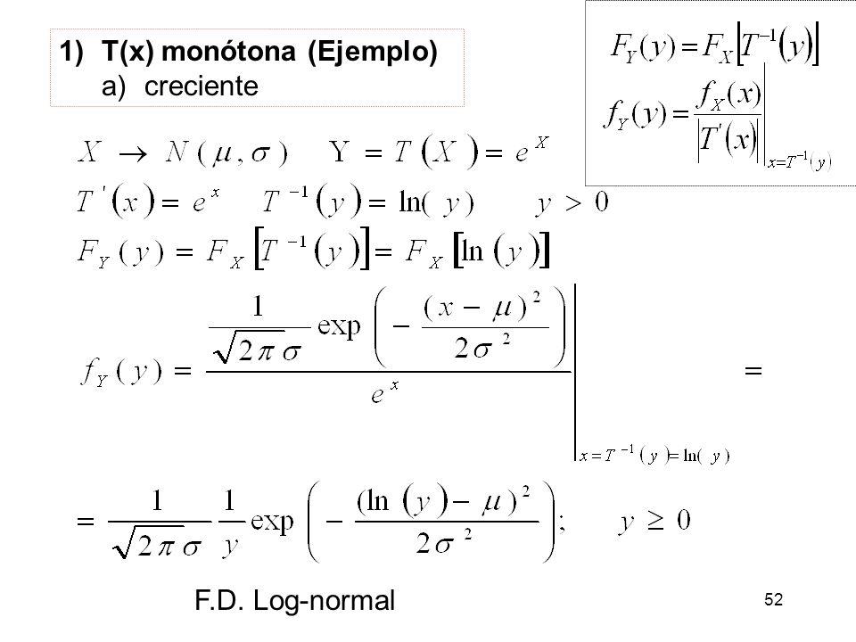 52 1)T(x) monótona (Ejemplo) a)creciente F.D. Log-normal