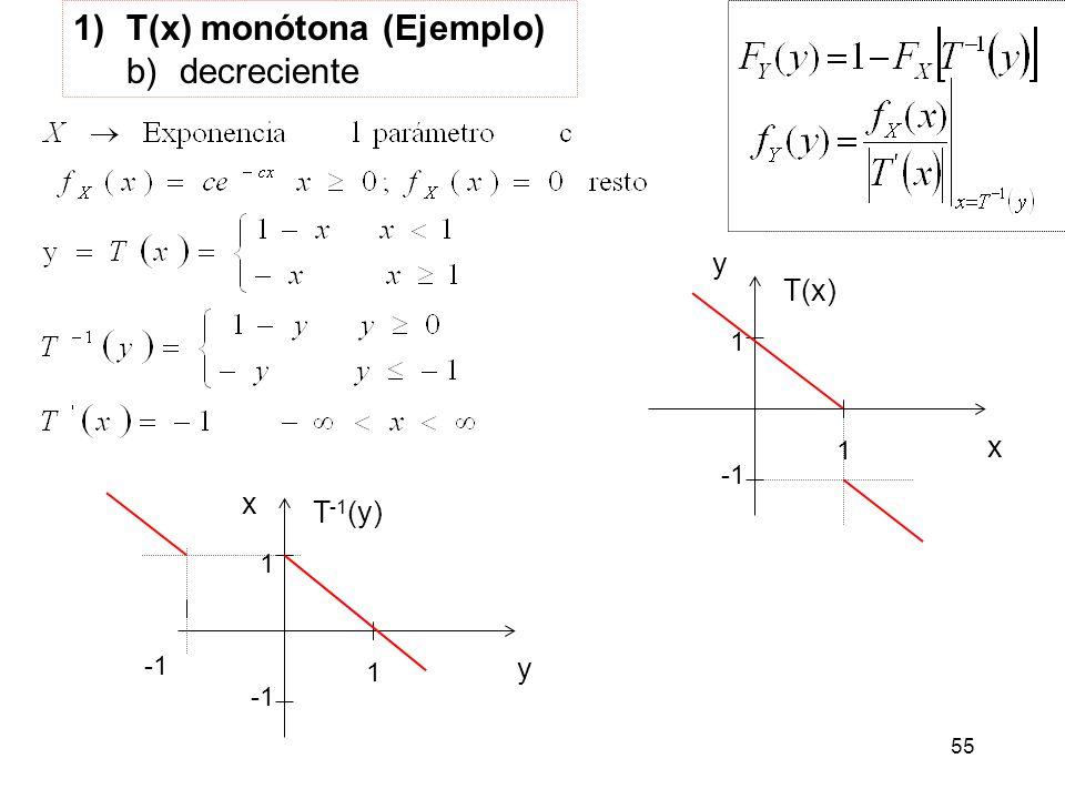 55 1)T(x) monótona (Ejemplo) b)decreciente x y 1 1 T(x) x y 1 1 T -1 (y)
