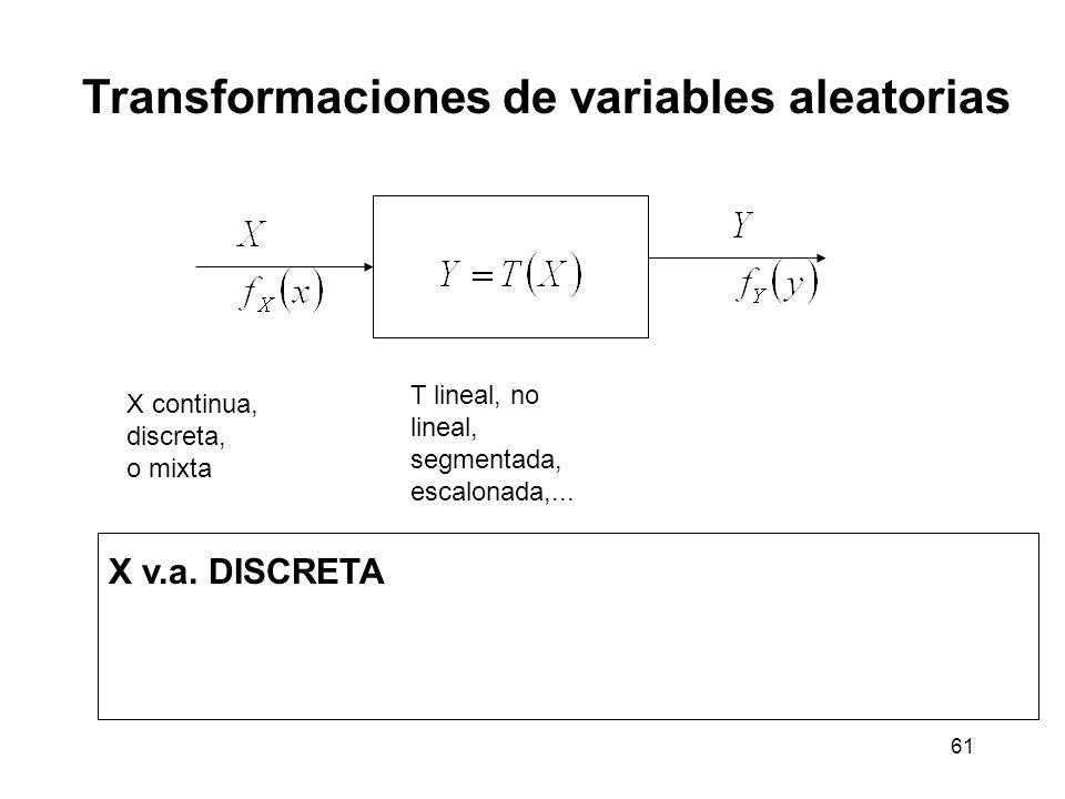 61 Transformaciones de variables aleatorias X continua, discreta, o mixta T lineal, no lineal, segmentada, escalonada,...