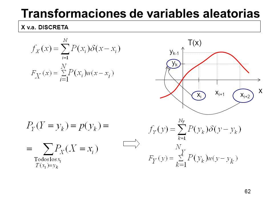 62 Transformaciones de variables aleatorias X v.a. DISCRETA x ykyk T(x) y k-1 xixi x i+1 x i+2
