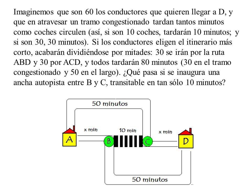 Imaginemos que son 60 los conductores que quieren llegar a D, y que en atravesar un tramo congestionado tardan tantos minutos como coches circulen (así, si son 10 coches, tardarán 10 minutos; y si son 30, 30 minutos).