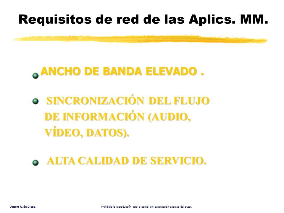 Autor: R. de Diego. Prohibida la reproducción total o parcial sin autorización expresa del autor. Requisitos de red de las Aplics. MM. ANCHO DE BANDA