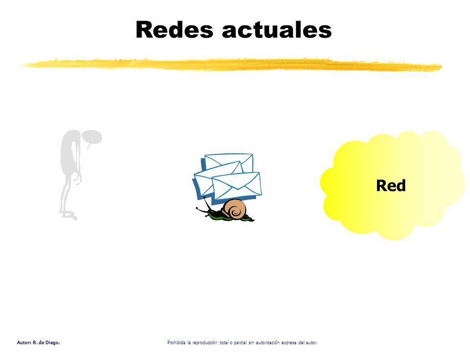 Autor: R. de Diego. Prohibida la reproducción total o parcial sin autorización expresa del autor. Redes actuales Red