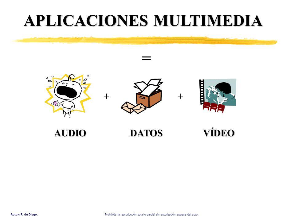 Autor: R. de Diego. Prohibida la reproducción total o parcial sin autorización expresa del autor. ++ AUDIODATOSVÍDEO APLICACIONES MULTIMEDIA =