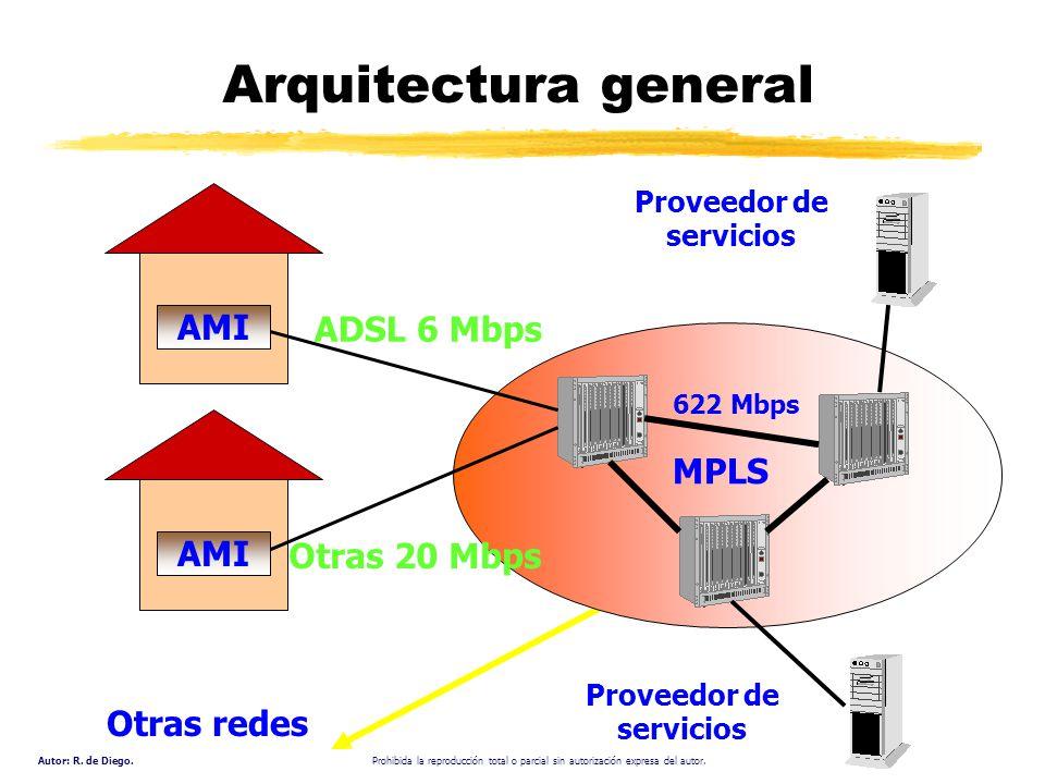 Autor: R. de Diego. Prohibida la reproducción total o parcial sin autorización expresa del autor. Otras redes Arquitectura general 622 Mbps MPLS AMI A
