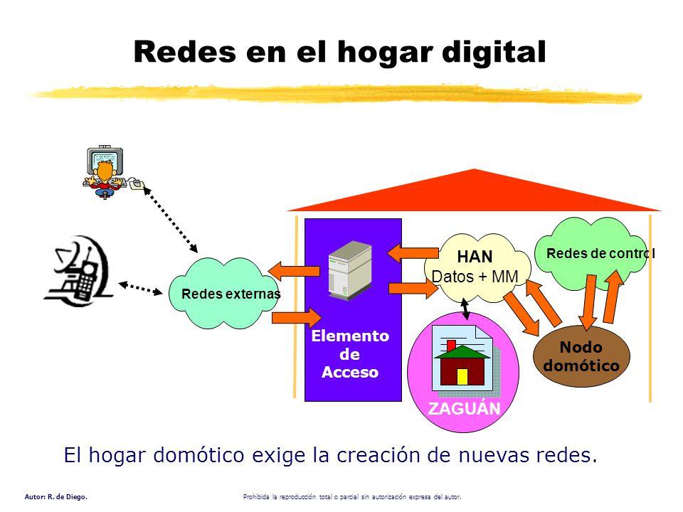 Autor: R. de Diego. Prohibida la reproducción total o parcial sin autorización expresa del autor. Redes de control Redes externas HAN Datos + MM Redes