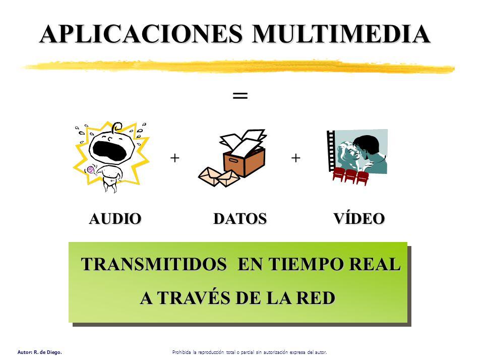 Autor: R. de Diego. Prohibida la reproducción total o parcial sin autorización expresa del autor. ++ AUDIODATOSVÍDEO TRANSMITIDOS EN TIEMPO REAL TRANS