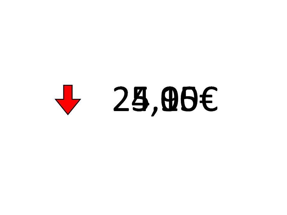 25,15 a 25,1025,0525,0024,95