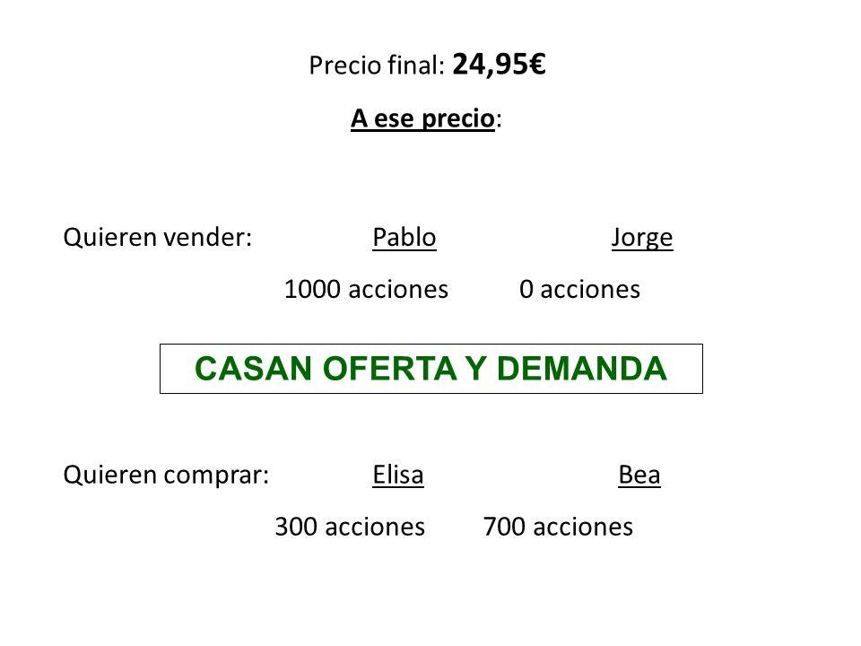 Precio final: 24,95 A ese precio: Quieren vender: Pablo Jorge 1000 acciones 0 acciones Quieren comprar: Elisa Bea 300 acciones 700 acciones CASAN OFER