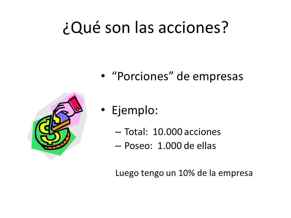 ¿Qué son las acciones? Porciones de empresas Ejemplo: – Total: 10.000 acciones – Poseo: 1.000 de ellas Luego tengo un 10% de la empresa