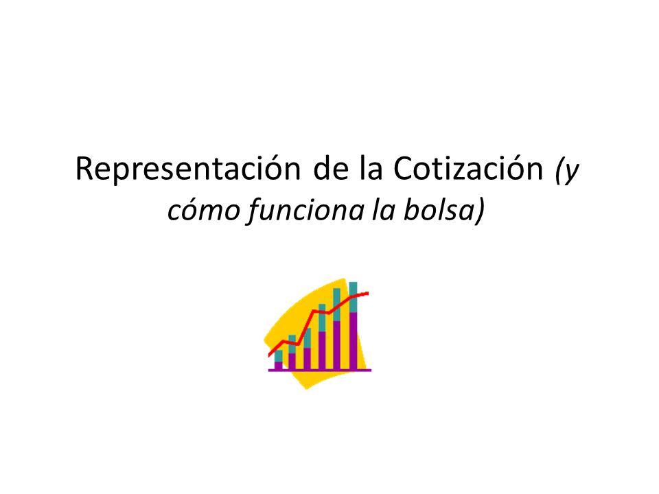 Representación de la Cotización (y cómo funciona la bolsa)