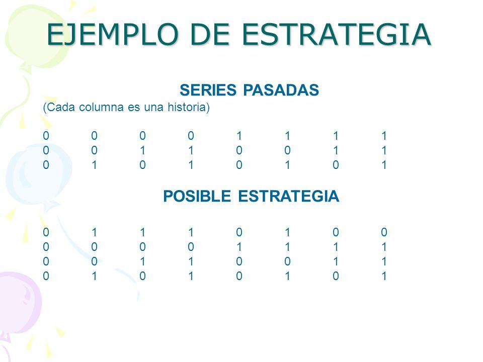 EJEMPLO DE ESTRATEGIA SERIES PASADAS (Cada columna es una historia) 00001111 00110011 01010101 POSIBLE ESTRATEGIA 01110100 00001111 00110011 01010101