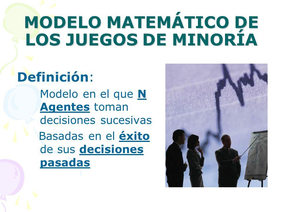 MODELO MATEMÁTICO DE LOS JUEGOS DE MINORÍA Definición: Modelo en el que N Agentes toman decisiones sucesivas Basadas en el éxito de sus decisiones pas