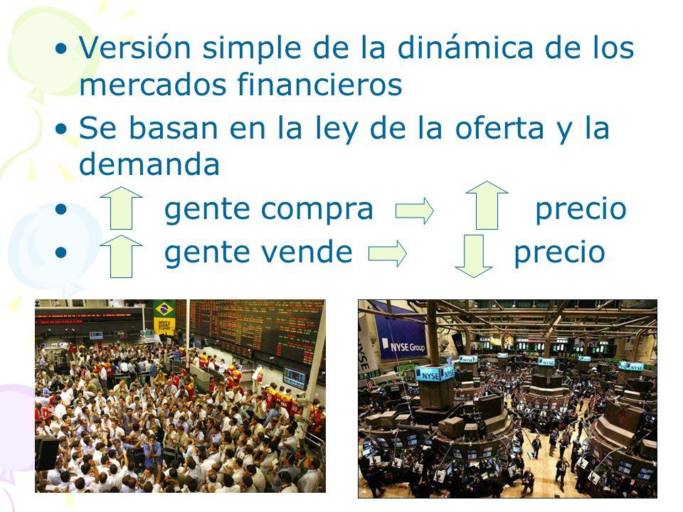 Versión simple de la dinámica de los mercados financieros Se basan en la ley de la oferta y la demanda gente compra precio gente vende precio