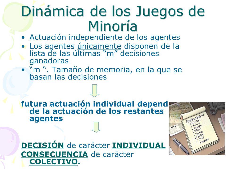 Dinámica de los Juegos de Minoría Actuación independiente de los agentes Los agentes únicamente disponen de la lista de las últimas m decisiones ganad