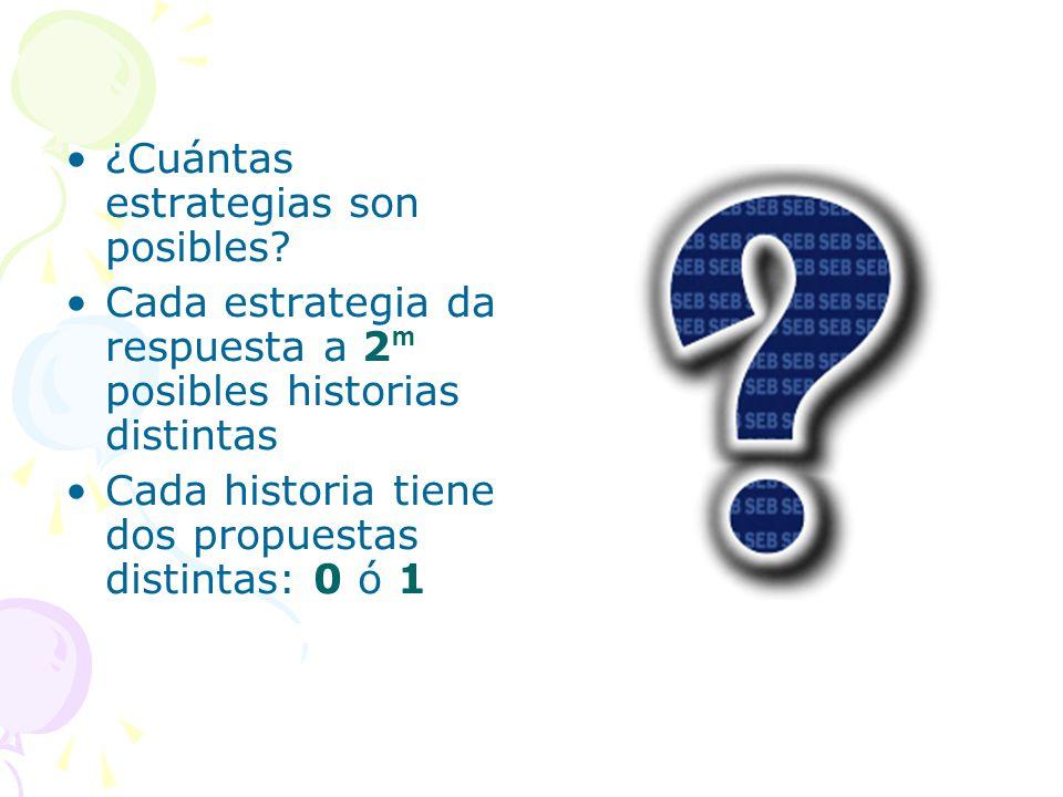 ¿Cuántas estrategias son posibles? Cada estrategia da respuesta a 2 posibles historias distintas Cada historia tiene dos propuestas distintas: 0 ó 1 m