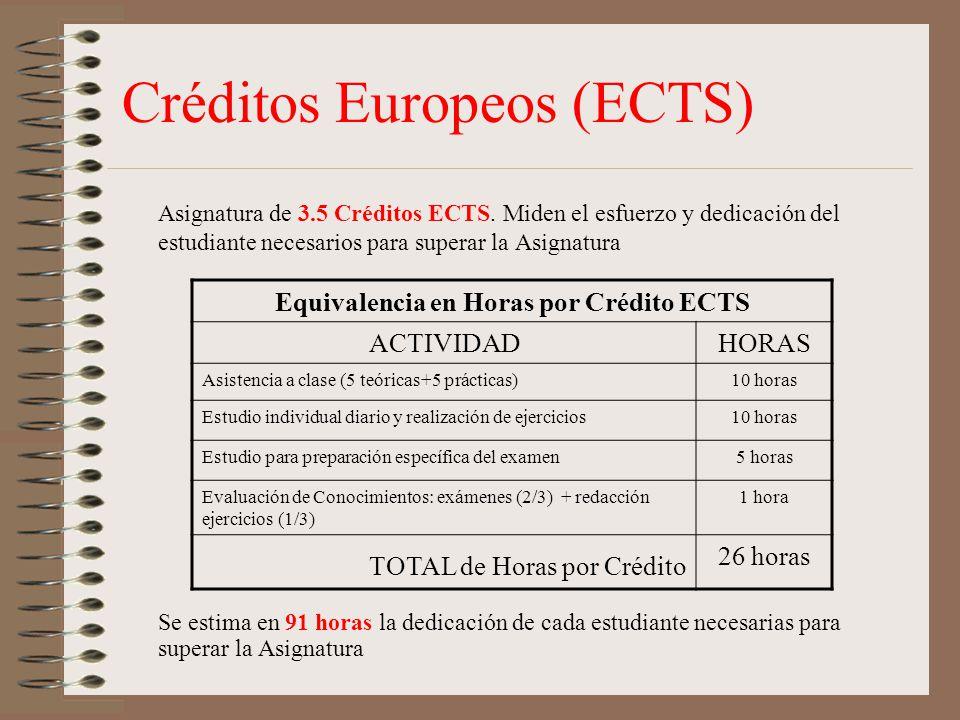 Créditos Europeos (ECTS) Asignatura de 3.5 Créditos ECTS. Miden el esfuerzo y dedicación del estudiante necesarios para superar la Asignatura Se estim