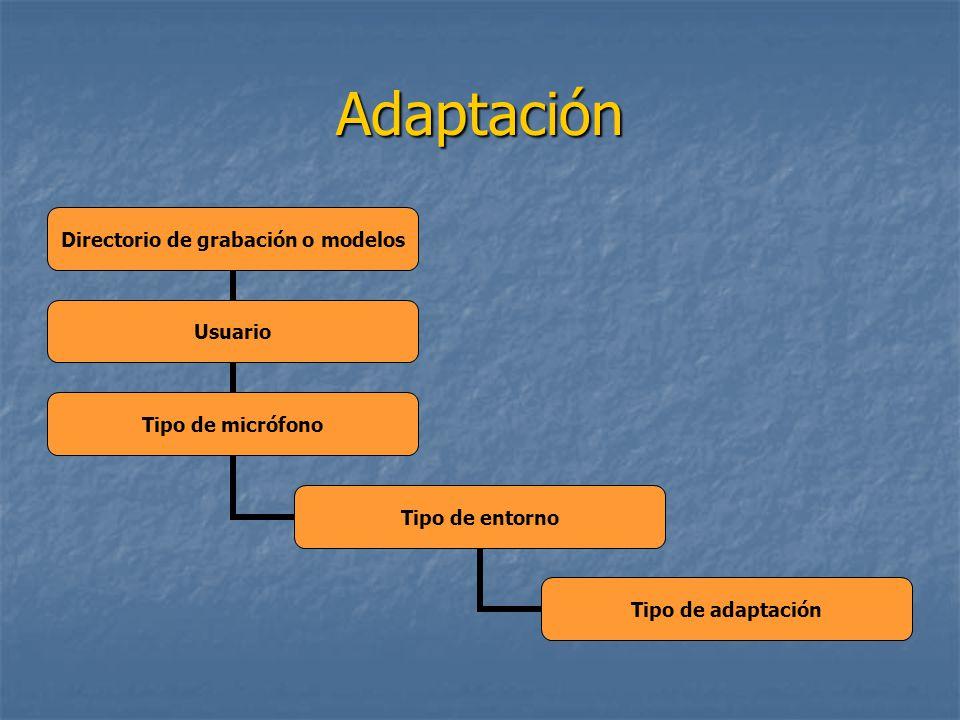 Adaptación Directorio de grabación o modelos Usuario Tipo de micrófono Tipo de entorno Tipo de adaptación