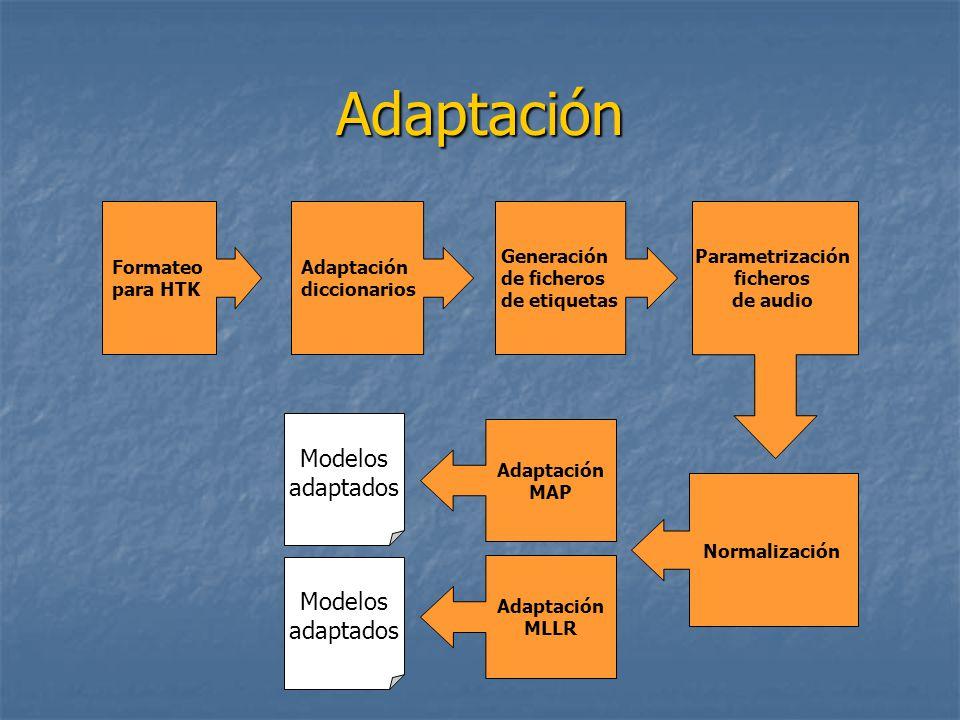 Adaptación diccionarios Generación de ficheros de etiquetas Parametrización ficheros de audio Normalización Adaptación MAP Adaptación MLLR.dic.data Ad