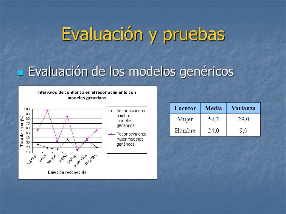 Evaluación y pruebas Evaluación de los modelos genéricos Evaluación de los modelos genéricos LocutorMediaVarianza Mujer54,229,0 Hombre24,09,0