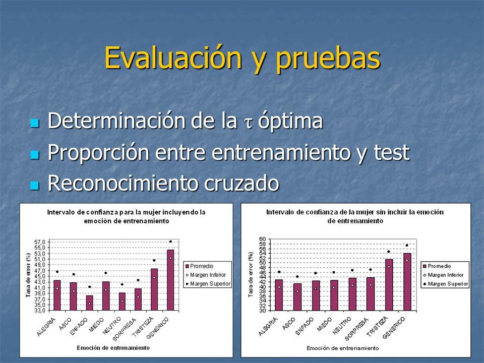 Evaluación y pruebas Determinación de la τ óptima Determinación de la τ óptima Proporción entre entrenamiento y test Proporción entre entrenamiento y test Reconocimiento cruzado Reconocimiento cruzado