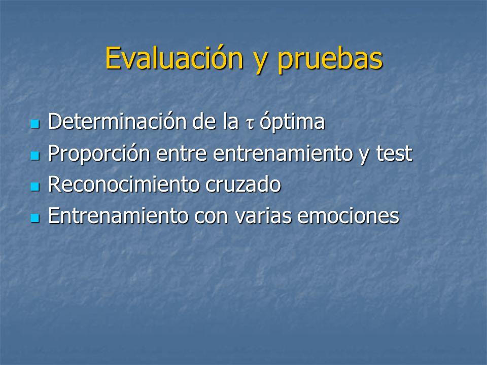 Evaluación y pruebas Determinación de la τ óptima Determinación de la τ óptima Proporción entre entrenamiento y test Proporción entre entrenamiento y test Reconocimiento cruzado Reconocimiento cruzado Entrenamiento con varias emociones Entrenamiento con varias emociones