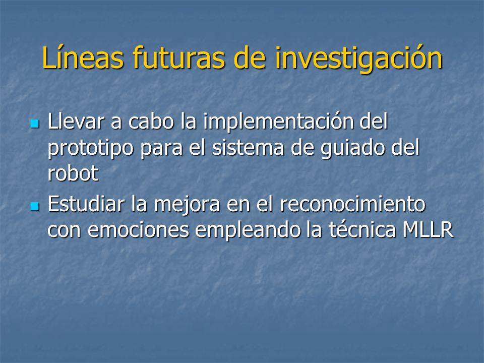 Líneas futuras de investigación Llevar a cabo la implementación del prototipo para el sistema de guiado del robot Llevar a cabo la implementación del