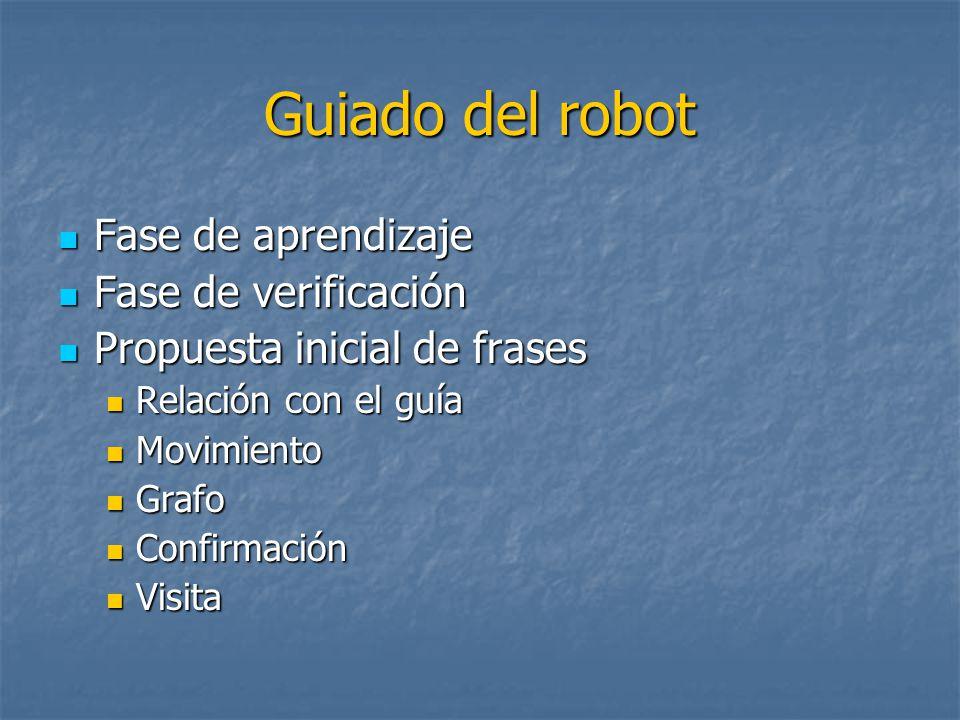 Guiado del robot Fase de aprendizaje Fase de aprendizaje Fase de verificación Fase de verificación Propuesta inicial de frases Propuesta inicial de fr