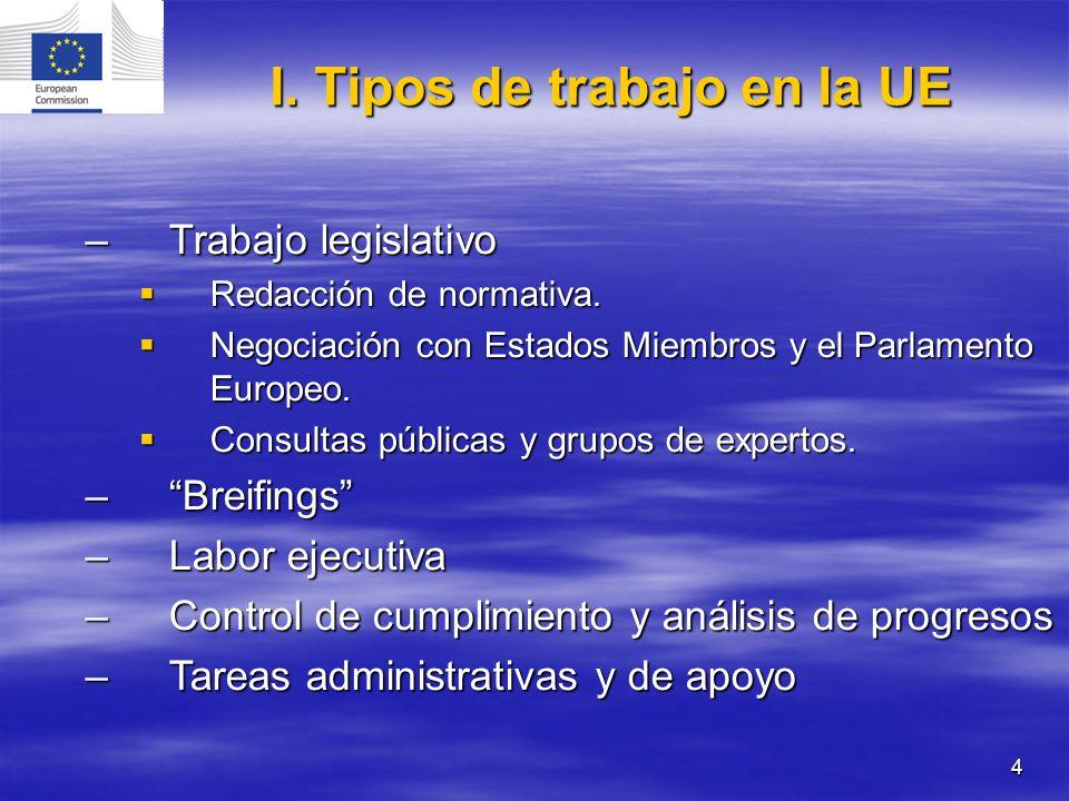 4 –Trabajo legislativo Redacción de normativa. Redacción de normativa. Negociación con Estados Miembros y el Parlamento Europeo. Negociación con Estad