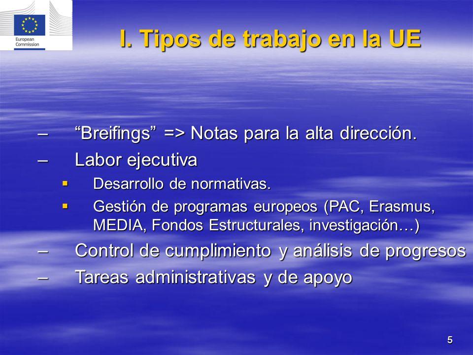 5 –Breifings => Notas para la alta dirección. –Labor ejecutiva Desarrollo de normativas. Desarrollo de normativas. Gestión de programas europeos (PAC,