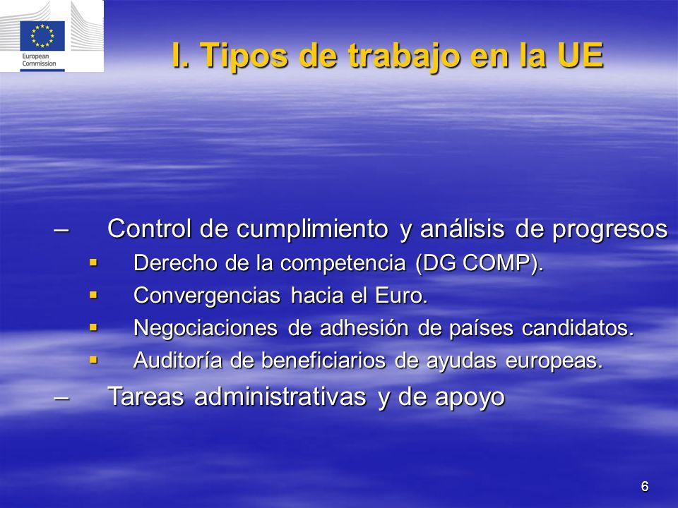 6 –Control de cumplimiento y análisis de progresos Derecho de la competencia (DG COMP). Derecho de la competencia (DG COMP). Convergencias hacia el Eu