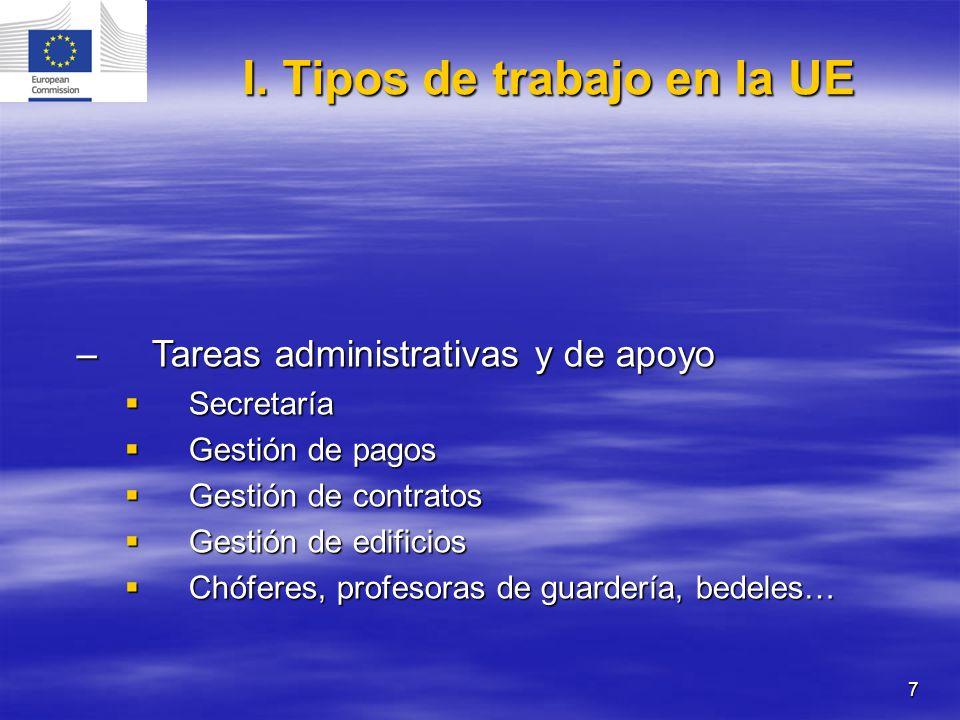 7 –Tareas administrativas y de apoyo Secretaría Secretaría Gestión de pagos Gestión de pagos Gestión de contratos Gestión de contratos Gestión de edif