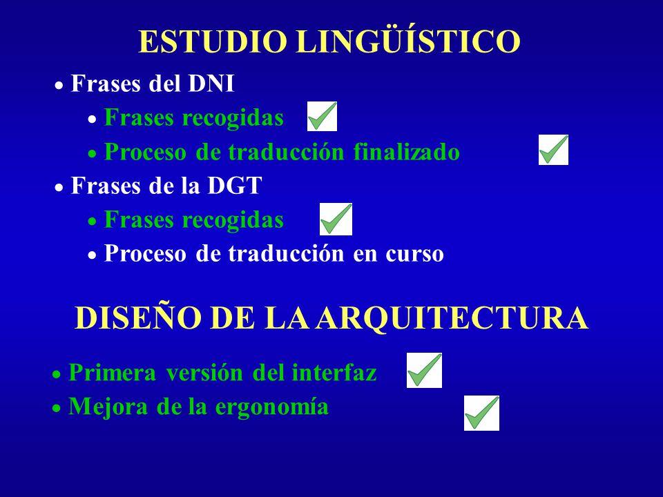 ESTUDIO LINGÜÍSTICO Frases del DNI Frases recogidas Proceso de traducción finalizado Frases de la DGT Frases recogidas Proceso de traducción en curso