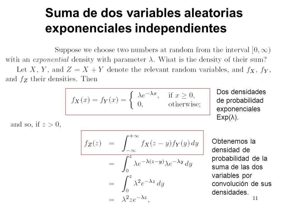 11 Suma de dos variables aleatorias exponenciales independientes Dos densidades de probabilidad exponenciales Exp(λ).