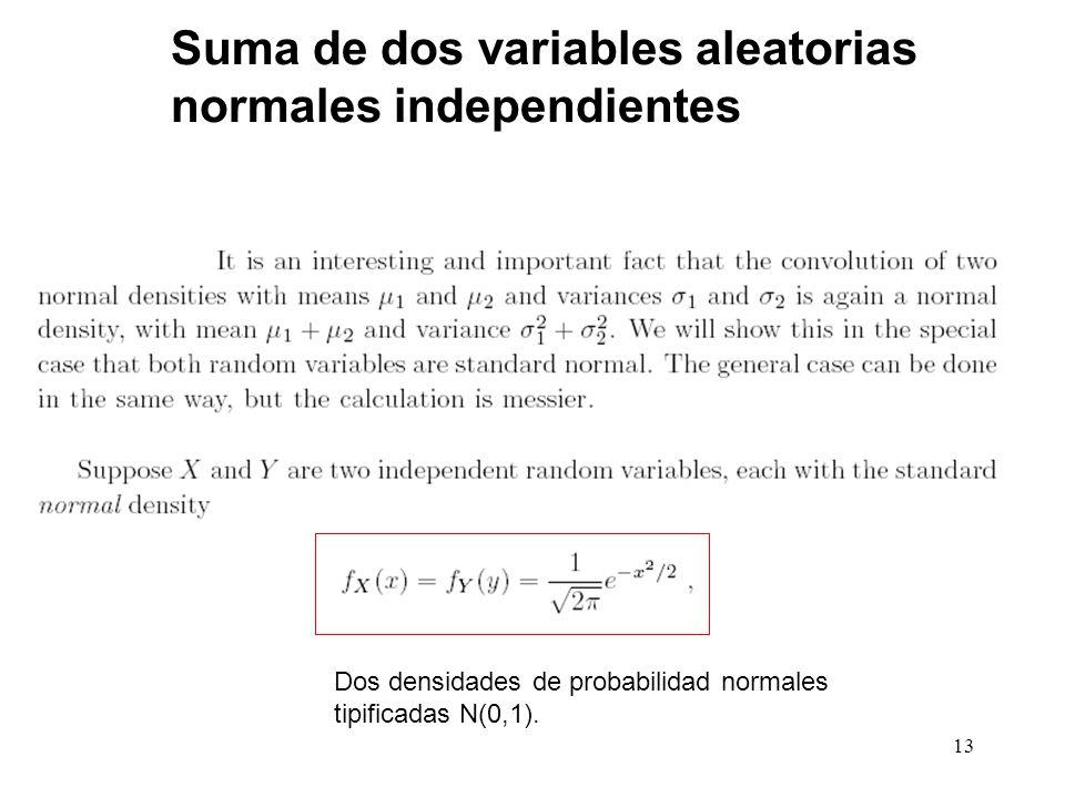 13 Suma de dos variables aleatorias normales independientes Dos densidades de probabilidad normales tipificadas N(0,1).