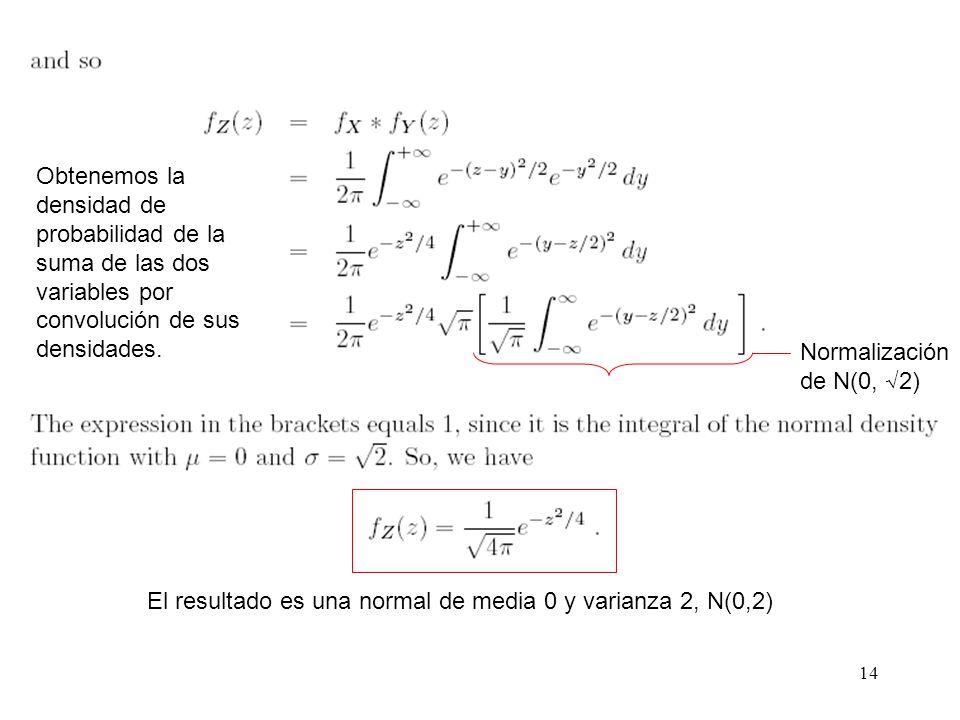 14 Obtenemos la densidad de probabilidad de la suma de las dos variables por convolución de sus densidades.