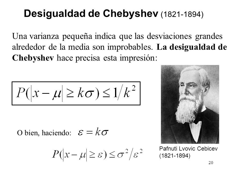 20 Desigualdad de Chebyshev (1821-1894) Una varianza pequeña indica que las desviaciones grandes alrededor de la media son improbables.