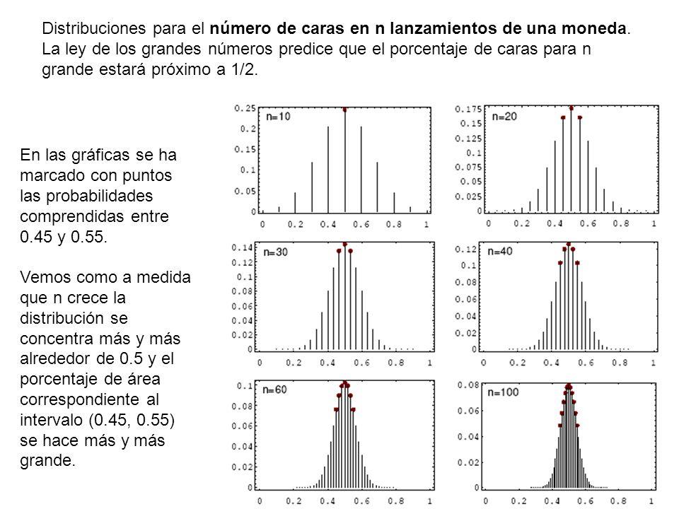 26 En las gráficas se ha marcado con puntos las probabilidades comprendidas entre 0.45 y 0.55.
