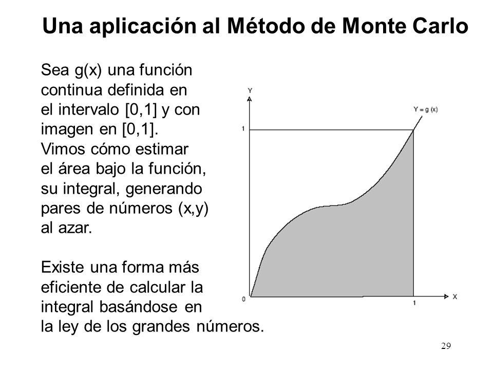 29 Una aplicación al Método de Monte Carlo Sea g(x) una función continua definida en el intervalo [0,1] y con imagen en [0,1].