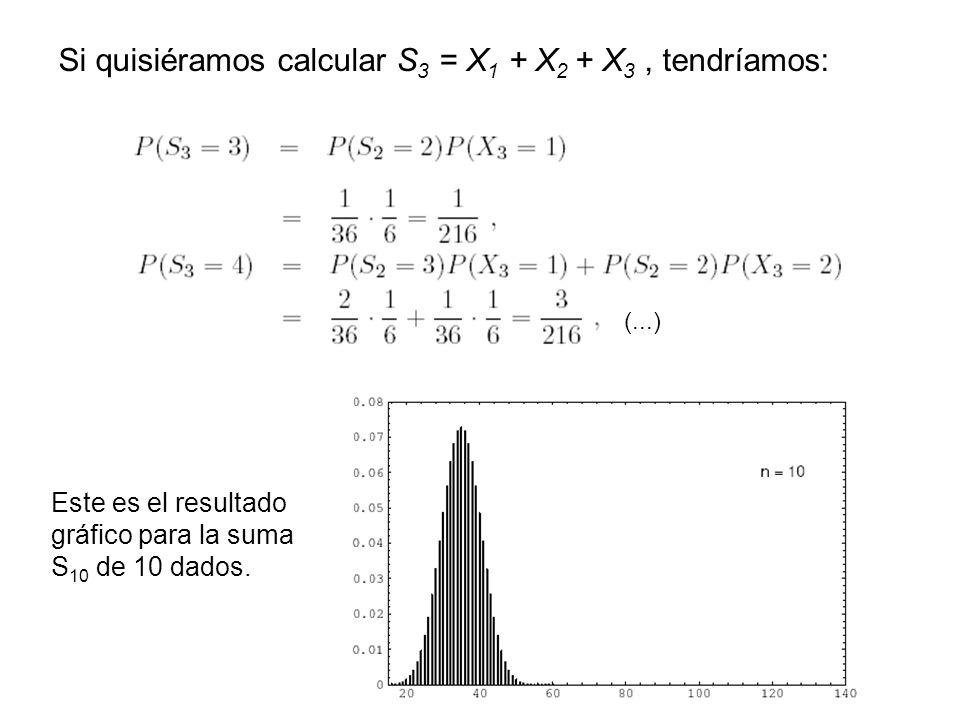 5 Si quisiéramos calcular S 3 = X 1 + X 2 + X 3, tendríamos: (...) Este es el resultado gráfico para la suma S 10 de 10 dados.