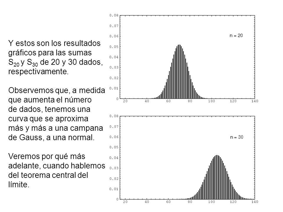 6 Y estos son los resultados gráficos para las sumas S 20 y S 30 de 20 y 30 dados, respectivamente.