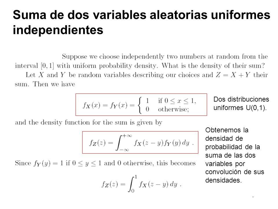 8 Suma de dos variables aleatorias uniformes independientes Dos distribuciones uniformes U(0,1).