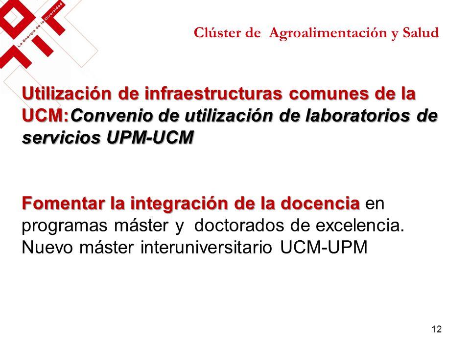 Utilización de infraestructuras comunes de la UCM:Convenio de utilización de laboratorios de servicios UPM-UCM Fomentar la integración de la docencia