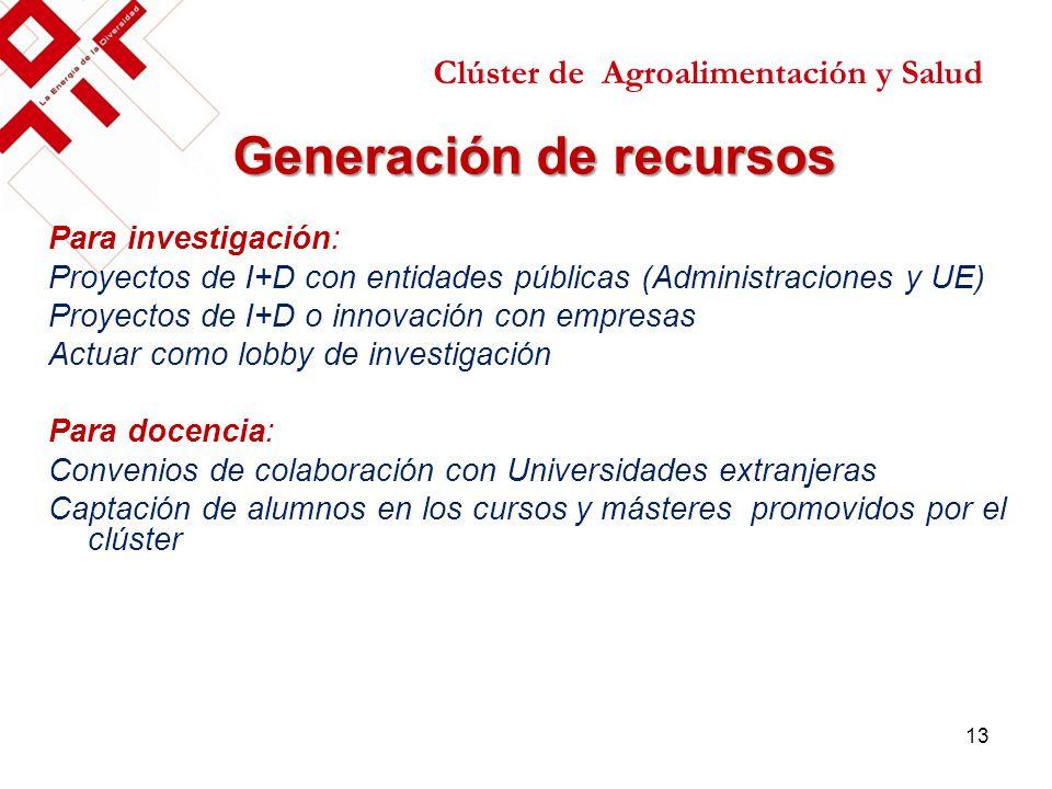 Generación de recursos Para investigación: Proyectos de I+D con entidades públicas (Administraciones y UE) Proyectos de I+D o innovación con empresas