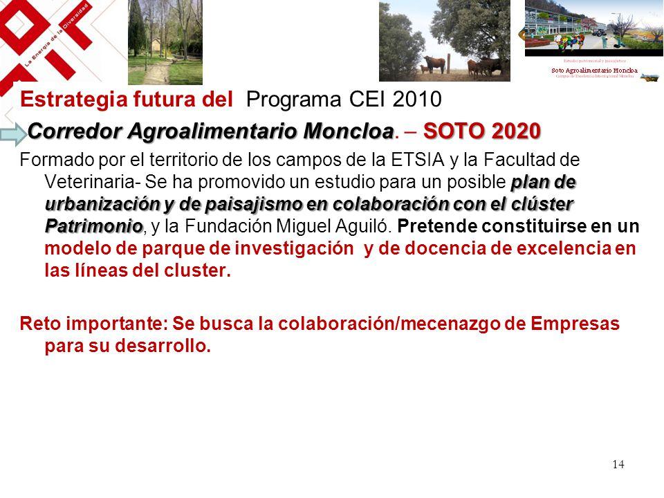 Estrategia futura del Programa CEI 2010 Corredor Agroalimentario MoncloaSOTO 2020 Corredor Agroalimentario Moncloa. – SOTO 2020 plan de urbanización y