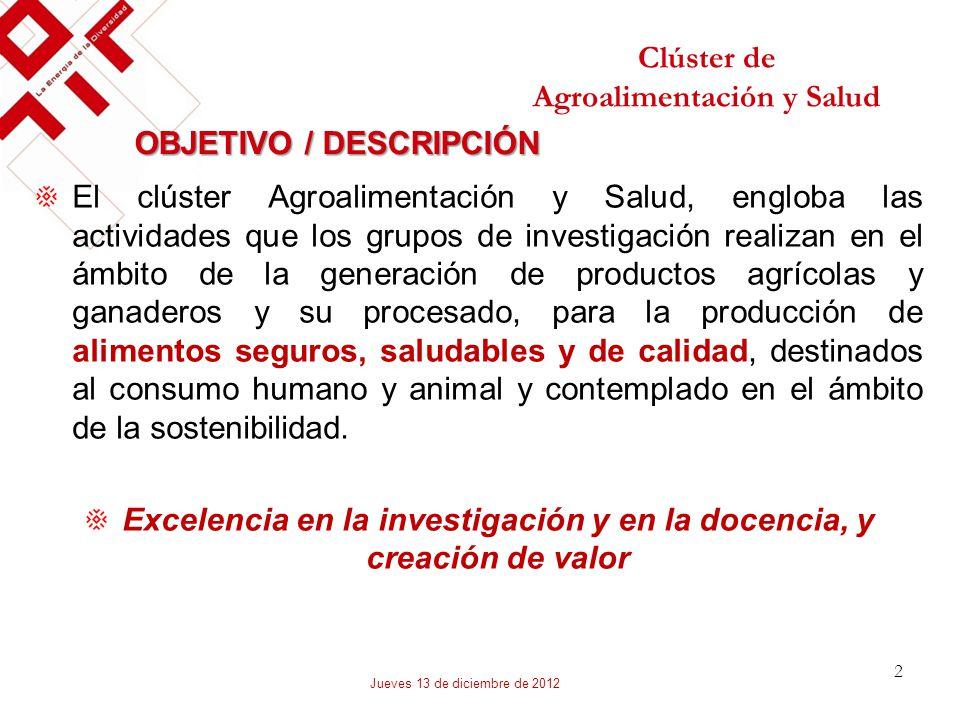 Clúster de Agroalimentación y Salud El clúster Agroalimentación y Salud, engloba las actividades que los grupos de investigación realizan en el ámbito