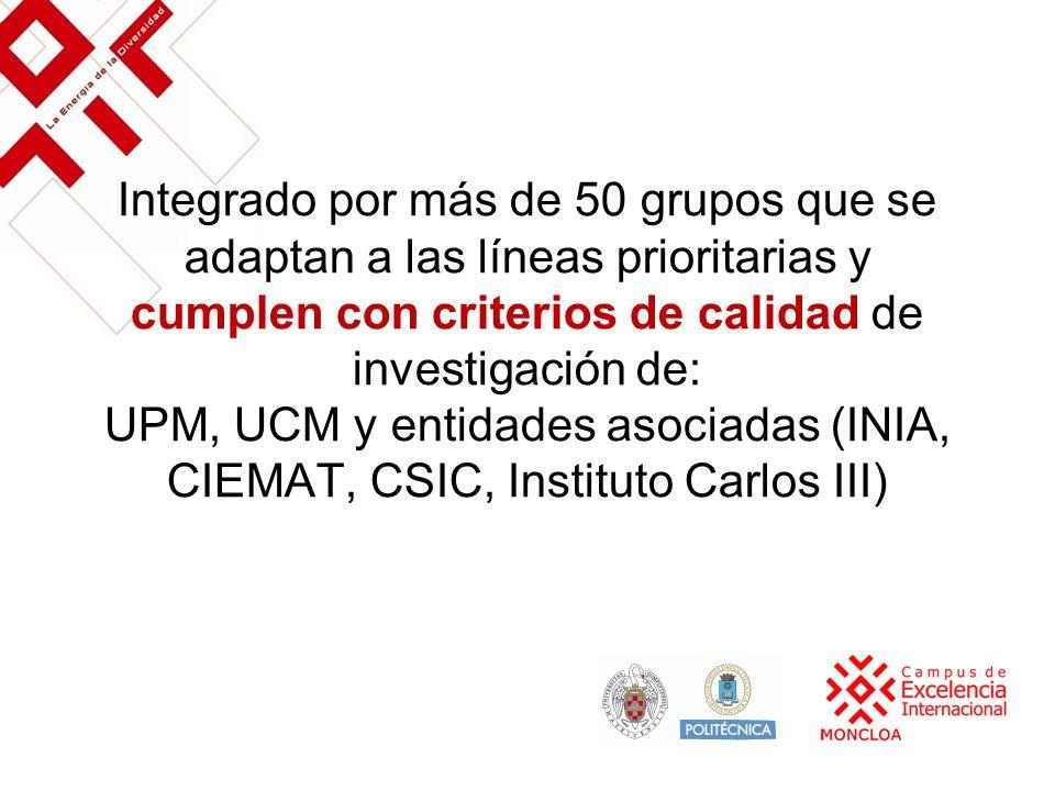 Integrado por más de 50 grupos que se adaptan a las líneas prioritarias y cumplen con criterios de calidad de investigación de: UPM, UCM y entidades a