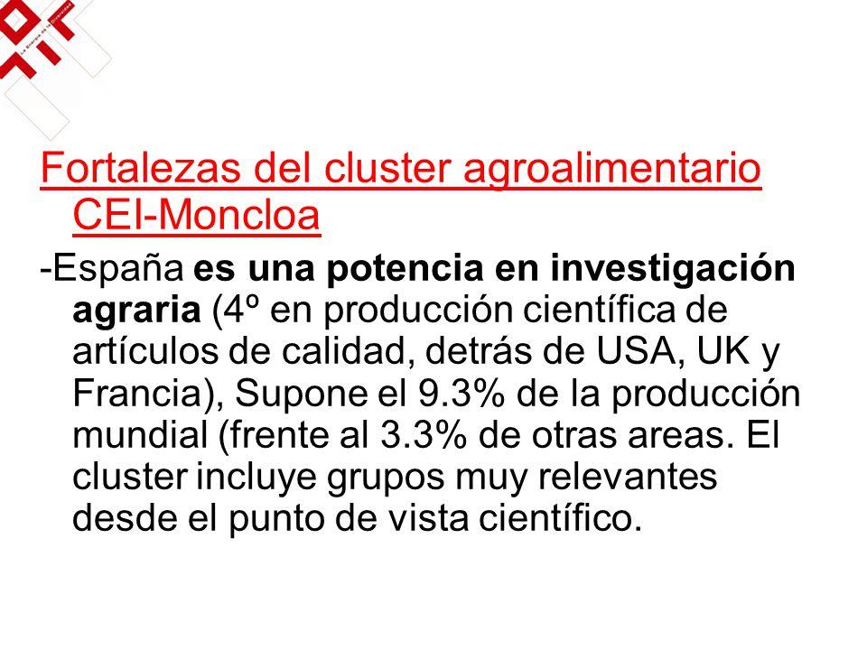 Fortalezas del cluster agroalimentario CEI-Moncloa -España es una potencia en investigación agraria (4º en producción científica de artículos de calid