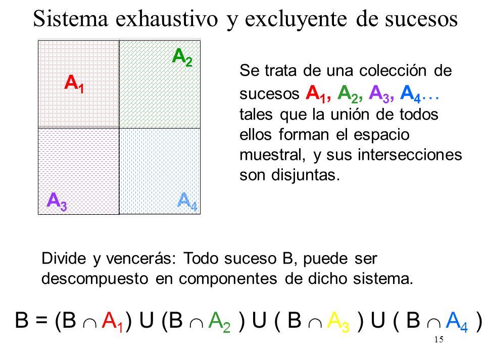 14 Probabilidad Conjunta y Condicional (Probabilidad Conjunta) (Probabilidad Condicional) Probabilidad Total Teorema de Bayes Teorema de la multiplica